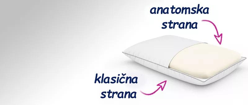Jedan jastuk za sve: